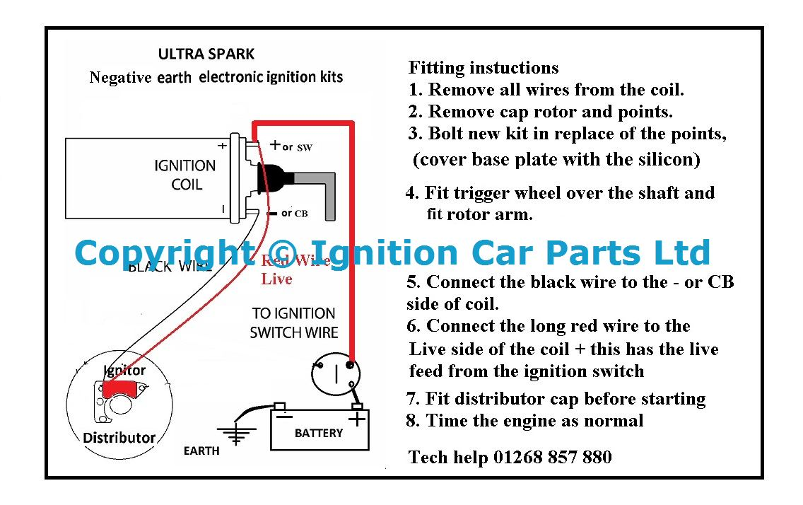 Ignition Problems Help Husaberg Coil Wiring Diagram If You Are Having With Fitting Instructions Of Negative Earth Kits